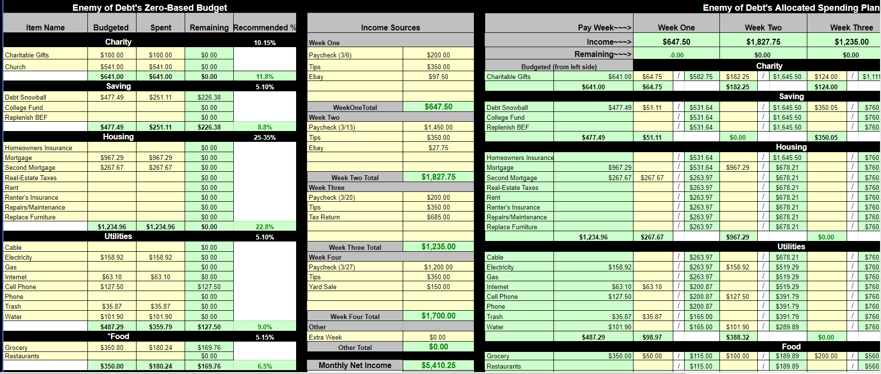 You Need A Budget Spreadsheet Within 105  Personal Budget Categories It's So Easy To Track Your Spending