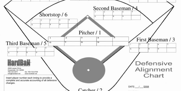 Youth Baseball Stats Spreadsheet With Regard To Little League Baseball Depth Chart Template  Crescentcollege