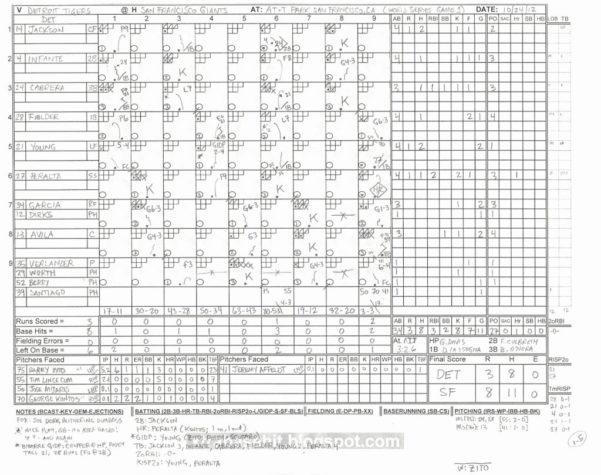 Youth Baseball Stats Spreadsheet Within Baseball Scorecards Sheets Within Softball Stats Spreadsheet