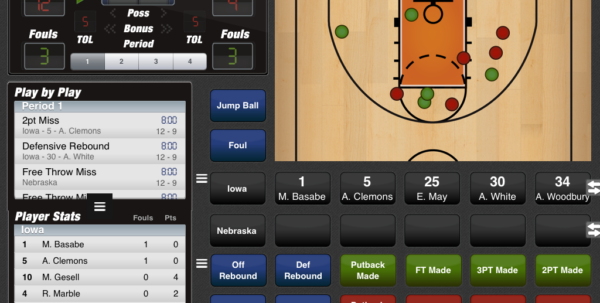 Youth Basketball Playing Time Spreadsheet Regarding New Breakthrough Basketball Stats App For Ipad  The Breakthrough