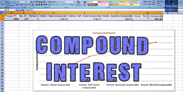 Youtube How To Use Excel Spreadsheet In Calculate Compounderest Using Excel Learn Formulas Youtube