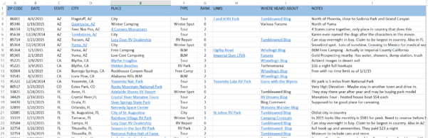 Zip Code Spreadsheet With Regard To Spreadsheet Update – Places We Want To Visit  Our Future In An Rv