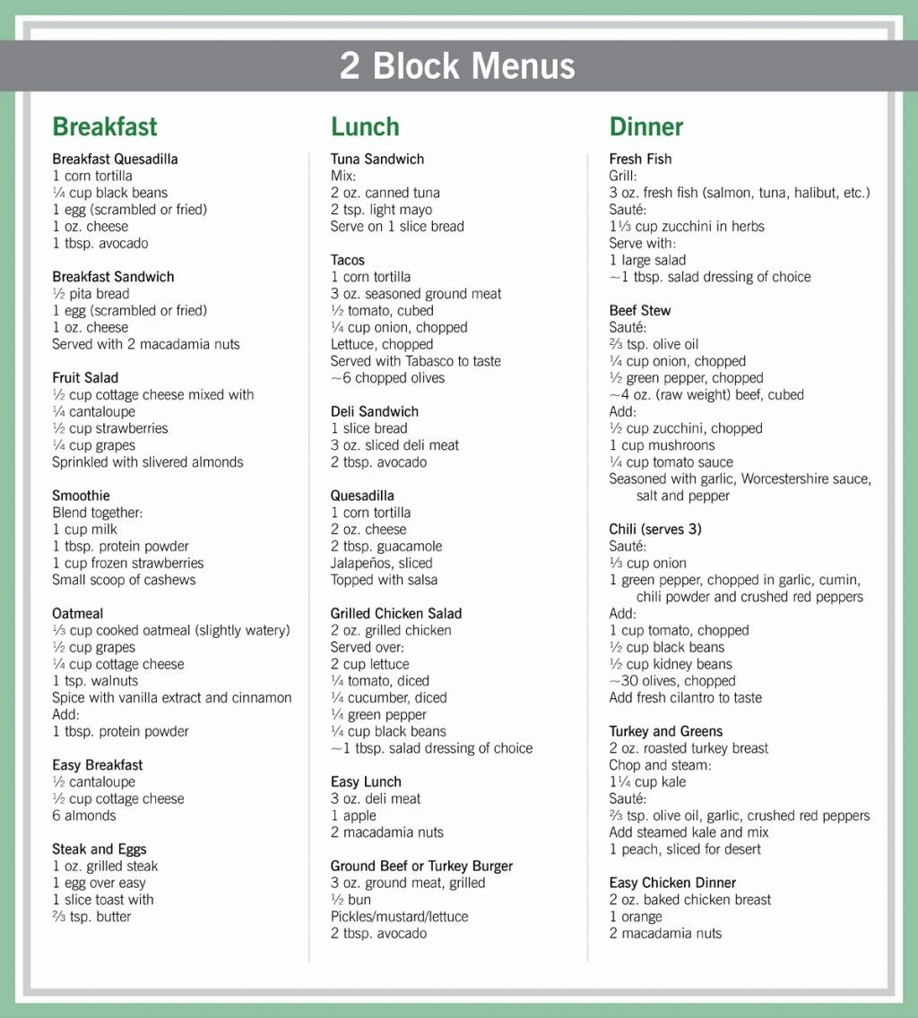 Zone Diet Spreadsheet Pertaining To Sheet Zone Diet Spreadsheet Unique Best Mediterranean T Images