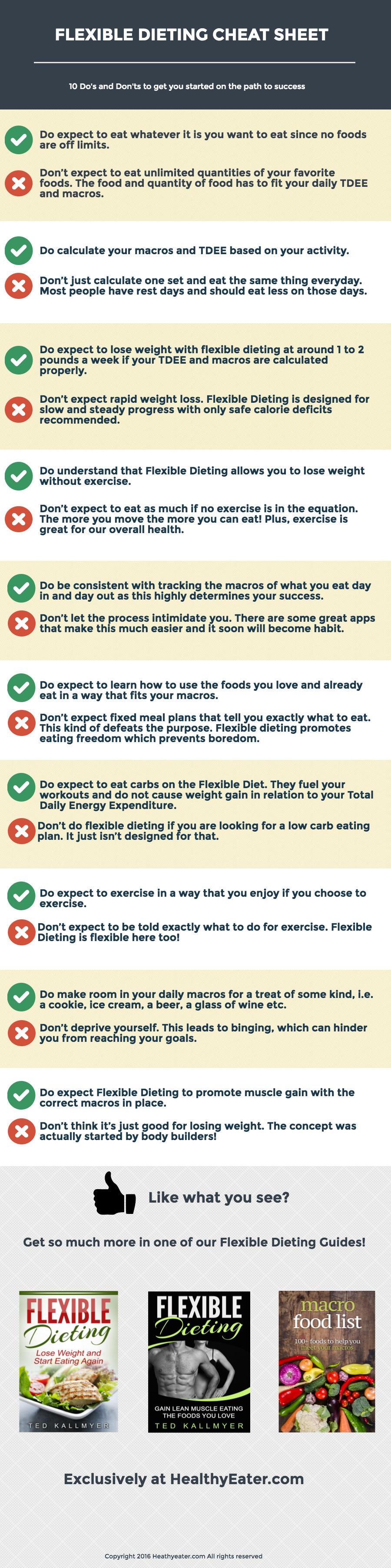 Zone Diet Spreadsheet with Zone Diet Spreadsheet – Spreadsheet Collections