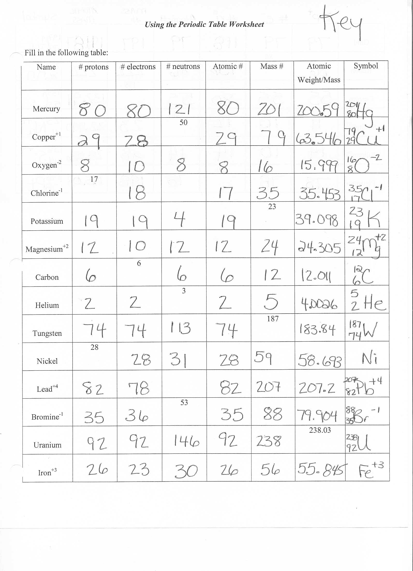 Atomic Structure Worksheet Answers Chemistry | db-excel.com