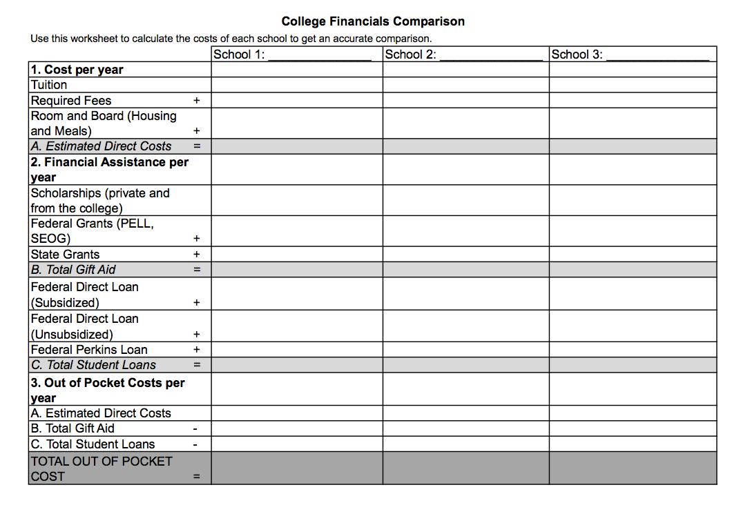 College Financial Comparison Worksheet  Mineapolis Public