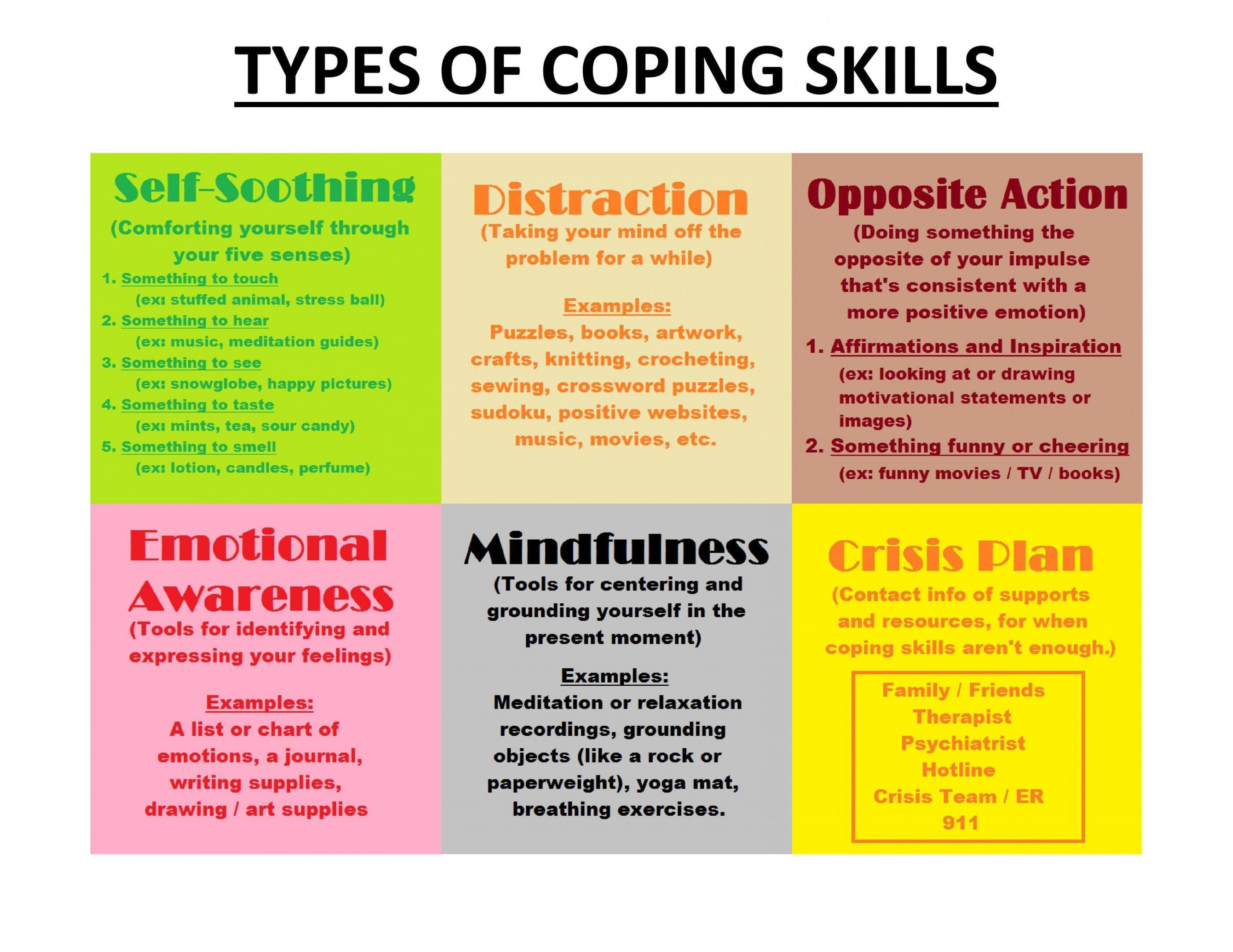 Coping Skills For Depression Worksheet  Yooob