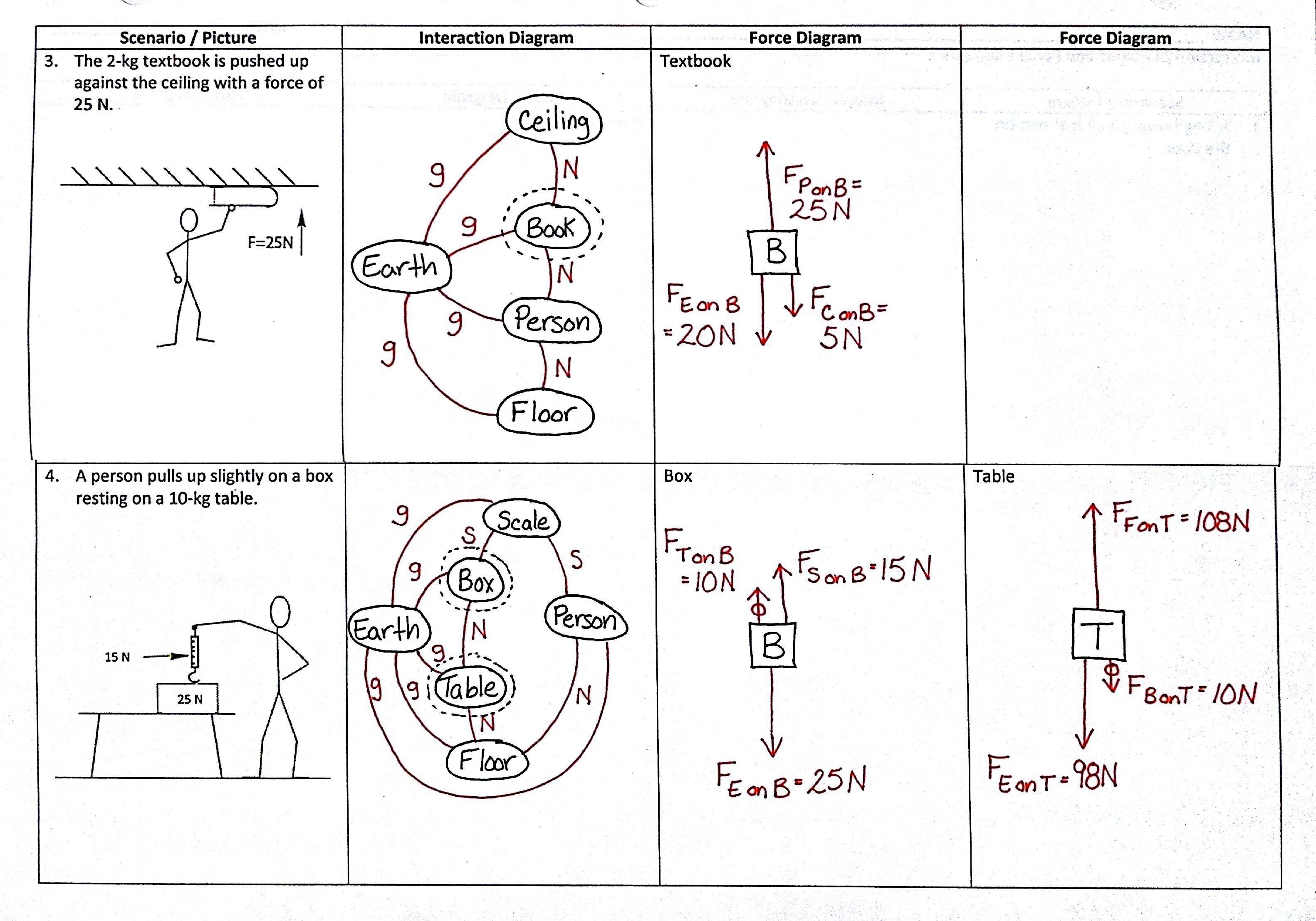 Physics Worksheet 2 Drawing Force Diagrams Manual Guide