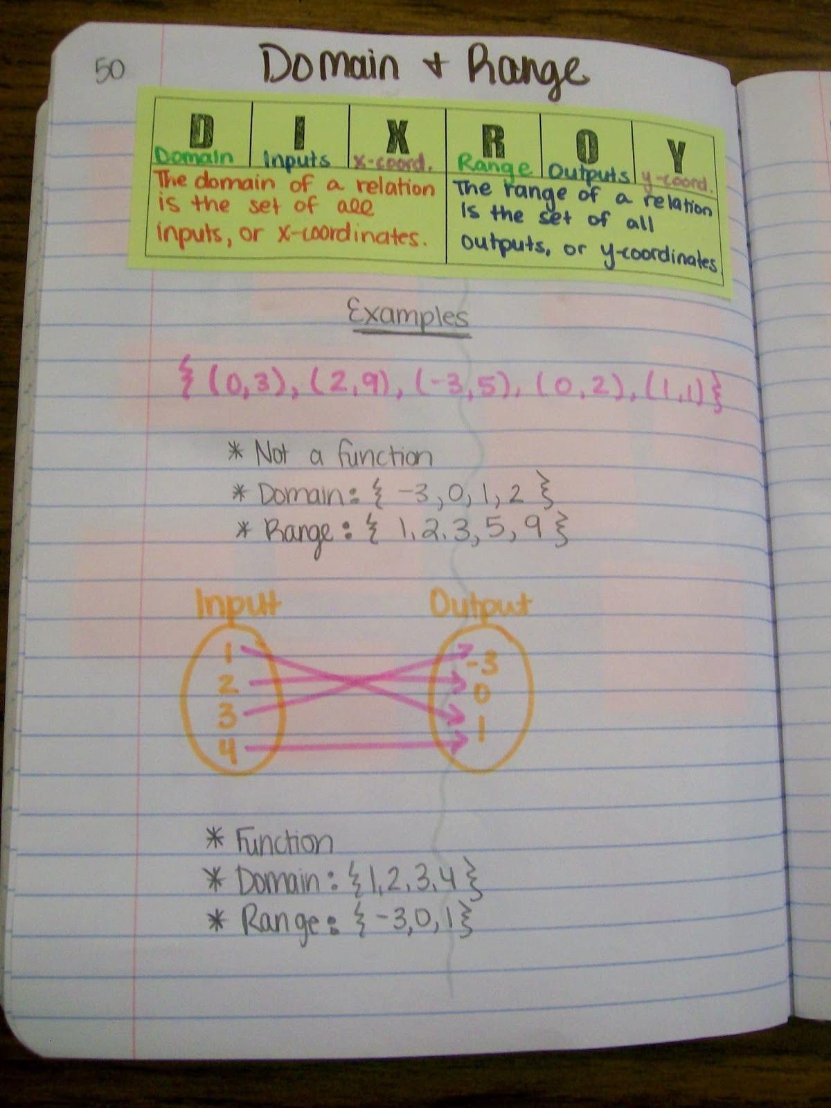 Domain And Range Worksheet Algebra 1 Luxury Graphing — db ...