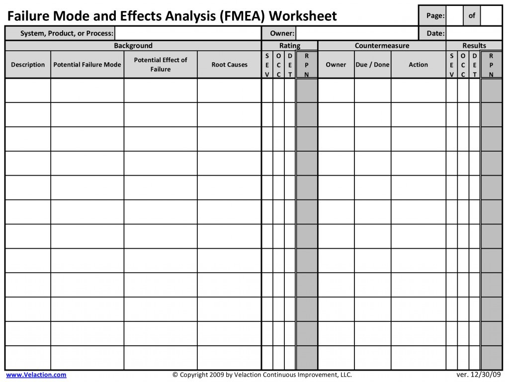 Fmea Worksheet Failure Mode And Effects Analysis Worksheet