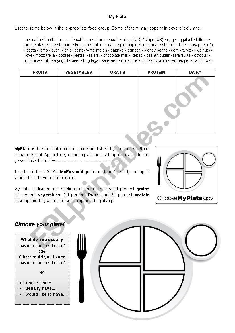 Food Groups And Myplate  Esl Worksheetshebally