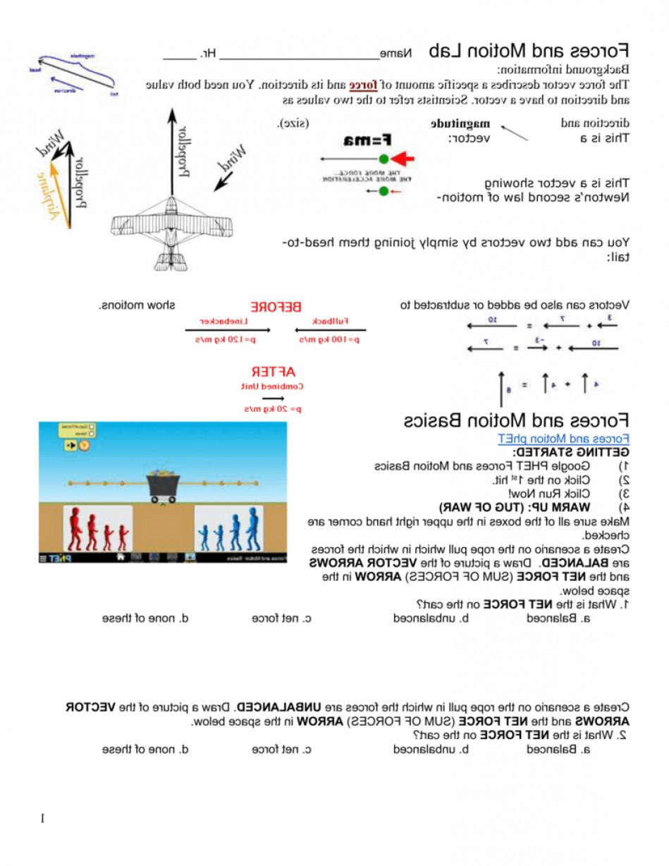 Forces Motion And Moving Man Phet Simulation Soidergi — db ...