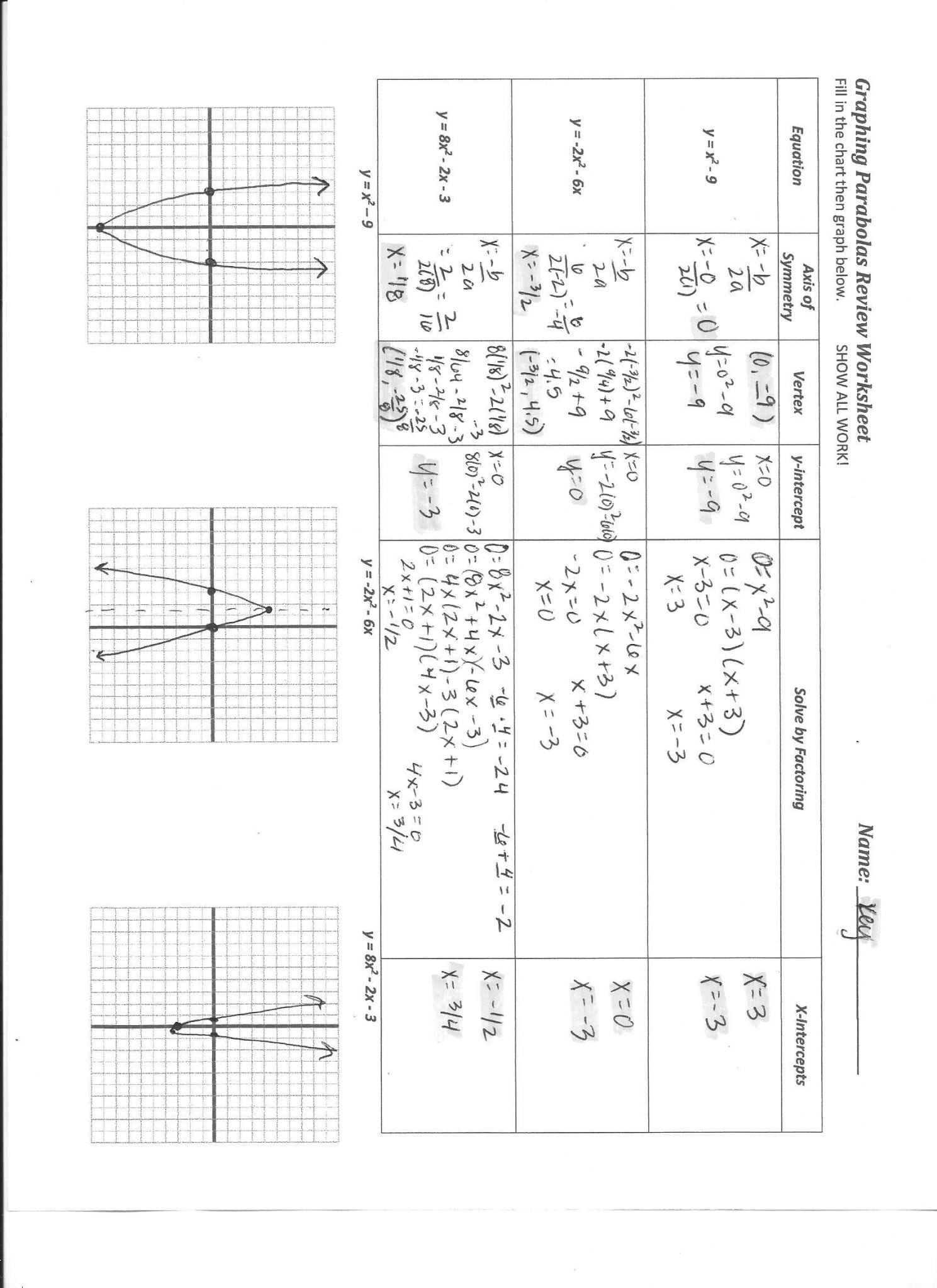 Graphing Quadratic Functions Worksheet Answer Key