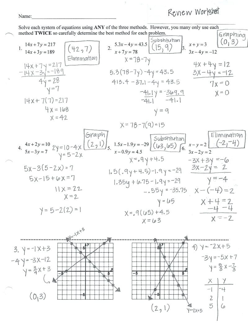 Equations Of Parallel And Perpendicular Lines Worksheet ...