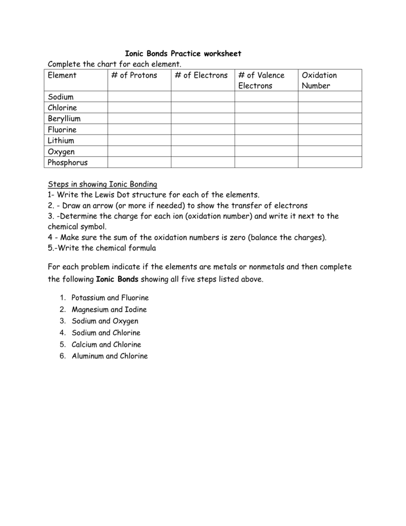 Ionic Bonds Practice Worksheet Complete The Chart For Each