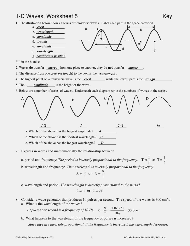 Labeling Ves Worksheet Answer Key Physics – Geotwitter Kids
