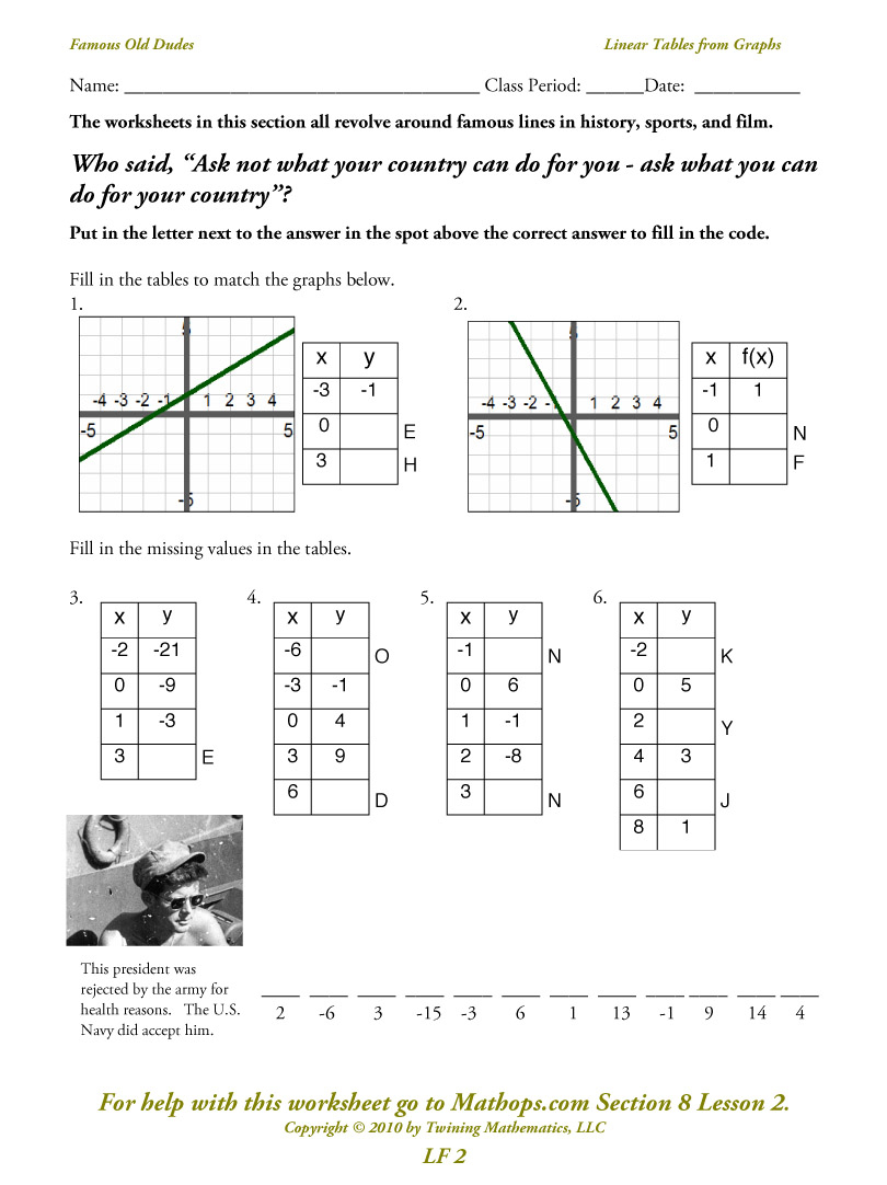 Writing Linear Equations From Tables Worksheet   db excel.com