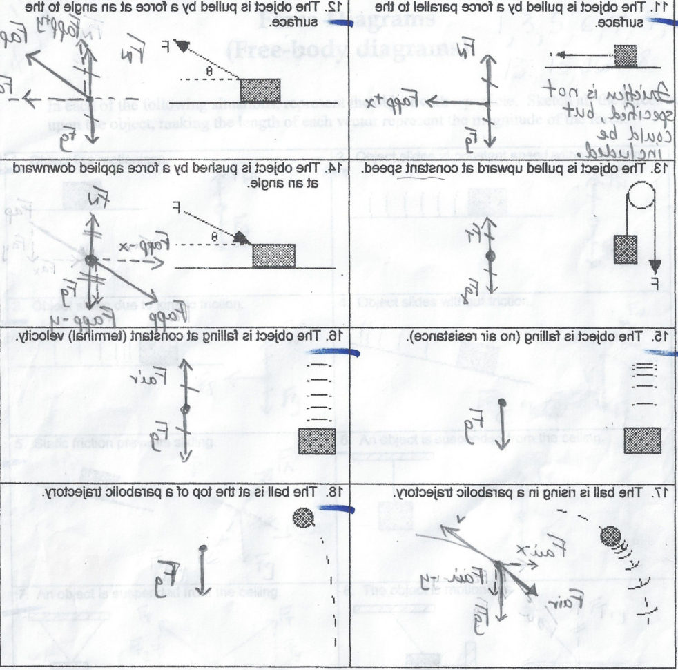 Free Body Diagram Worksheet With Answers