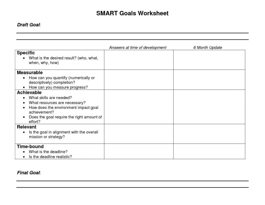 Project Management Cheat Sheet Pdf Plan