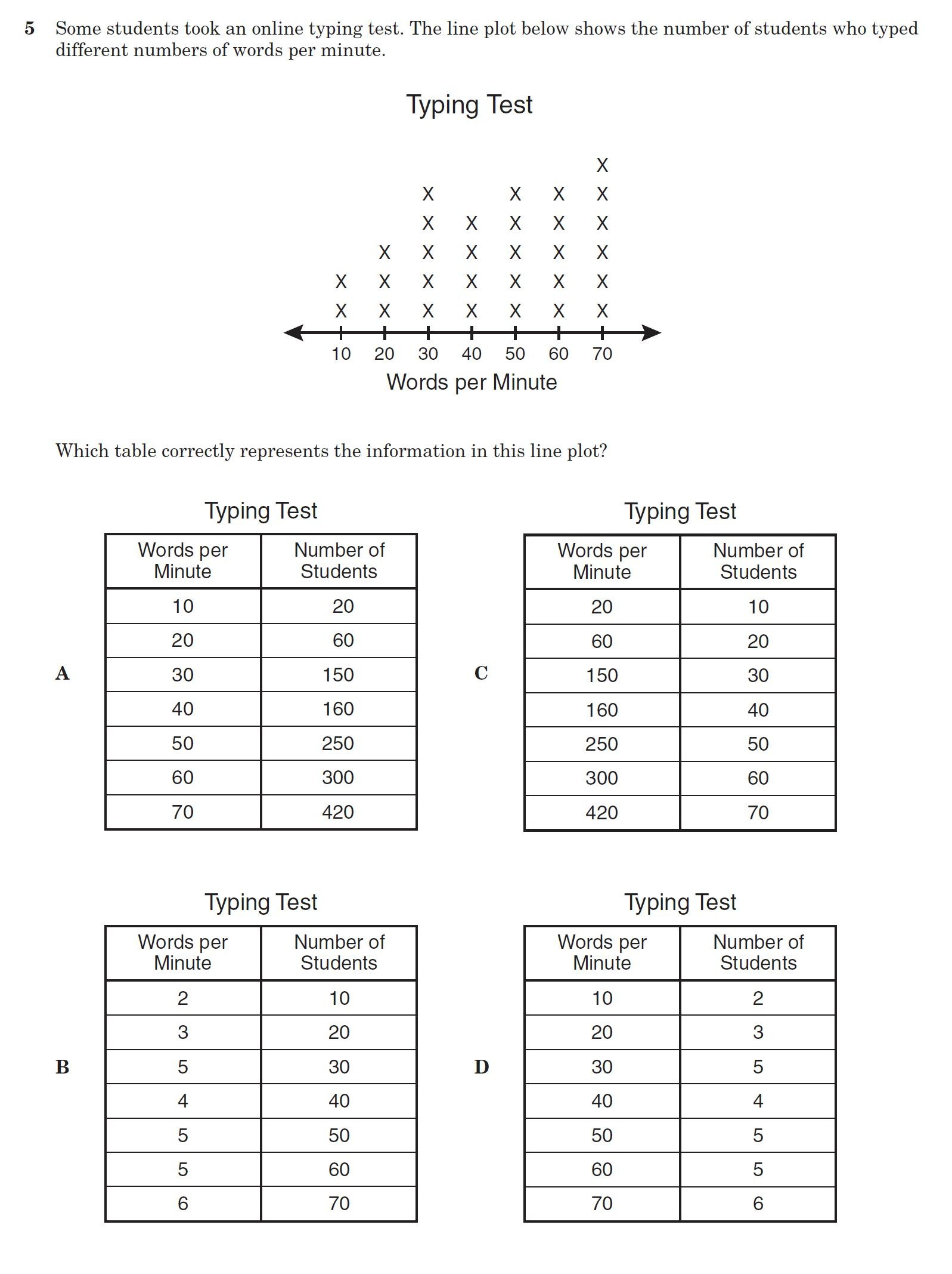 Proportional Relationship Worksheets 7Th Grade Ratios And ...