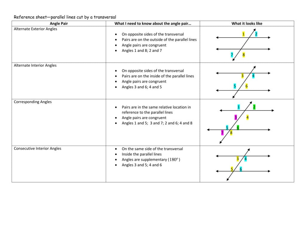 Reference Sheet—Parallel Lines Cuta Transversal Angle — db ...