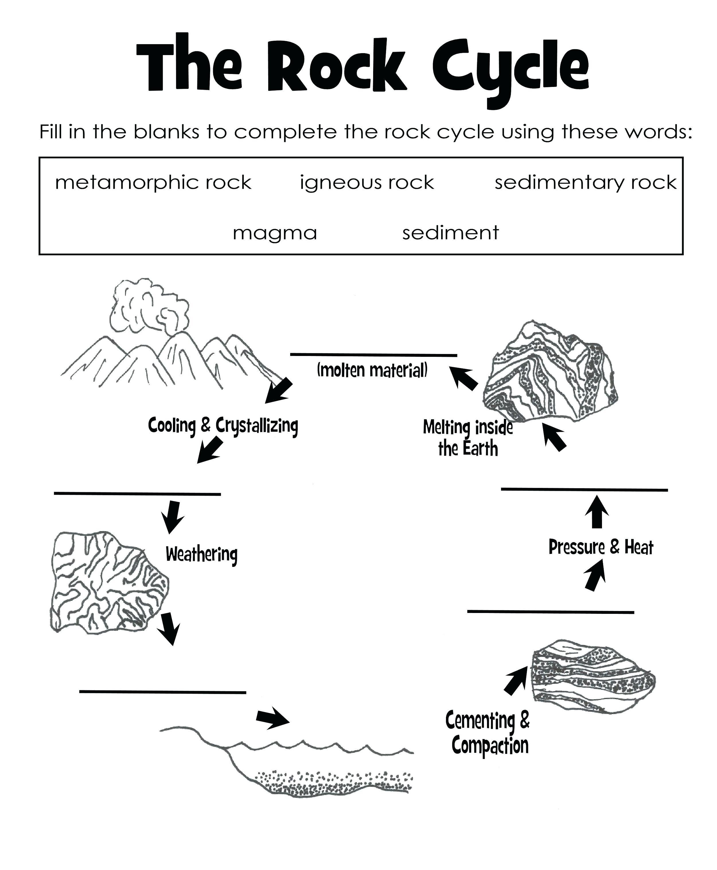 Rock Cycle Worksheet Middle School — db excel.com