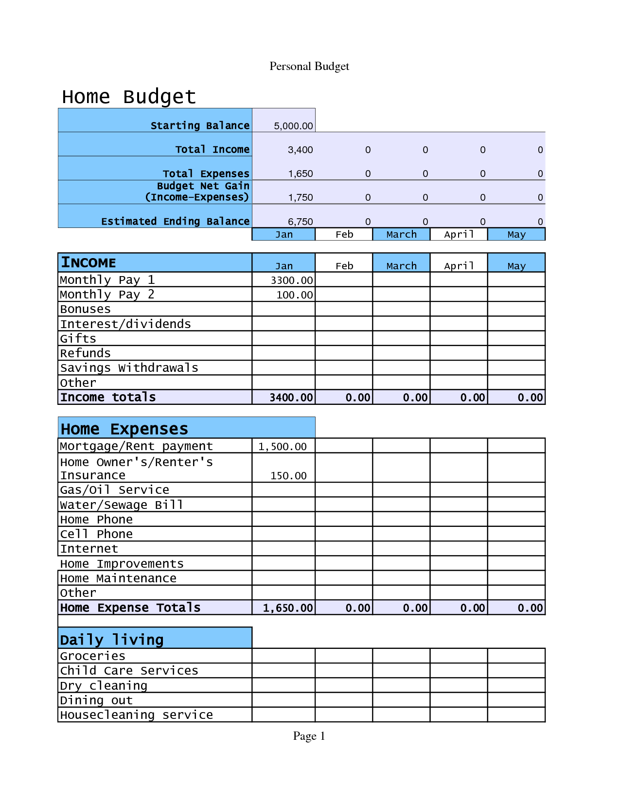 Sample Home Budgetpreadsheet  Hycmtgr4 Personal