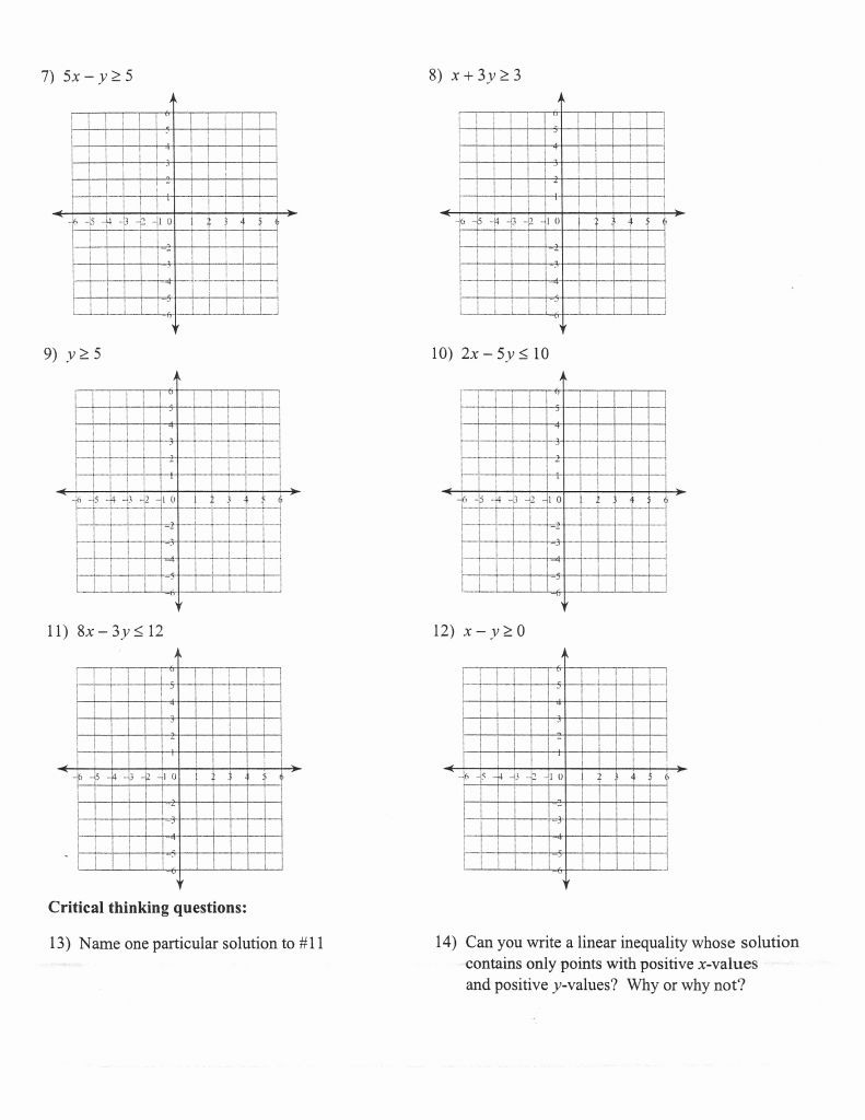 Graphing Inequalities In Two Variables Worksheet — db ...