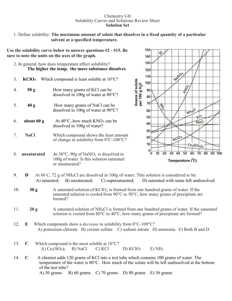 Solubility Curves And Solutions Review Sheet — db-excel.com