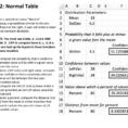 Solved Part 2 Normal Table C D E 1 Distribution Paramete