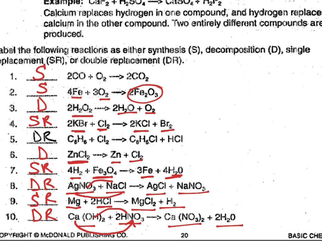 Types Of Chemical Reactions Answer Key Wildseasonthegame ...