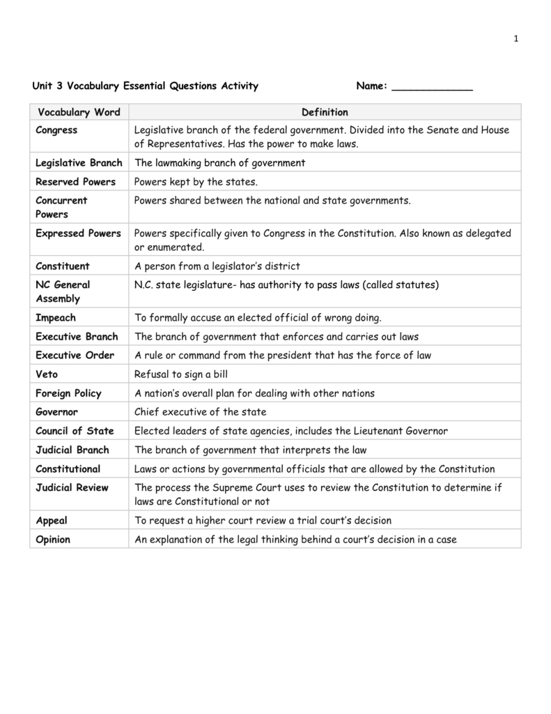 Judicial Branch In A Flash Worksheet Answers | db-excel.com
