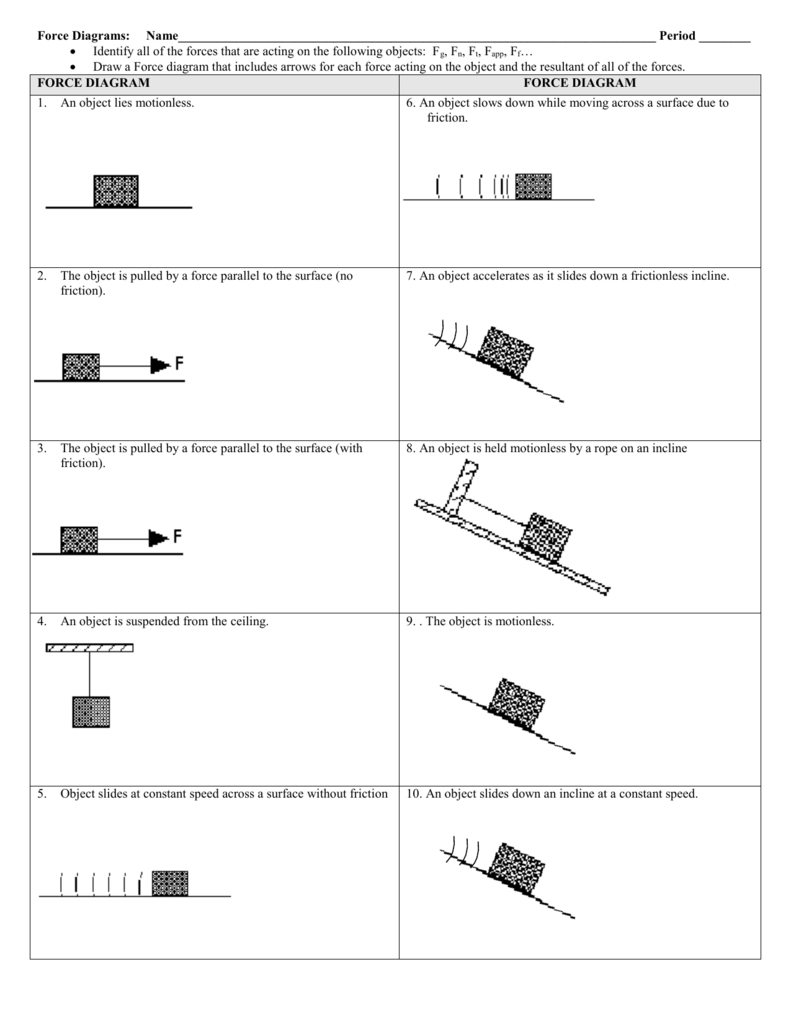 Unit 6 Worksheet 1  U2013 Force Identification