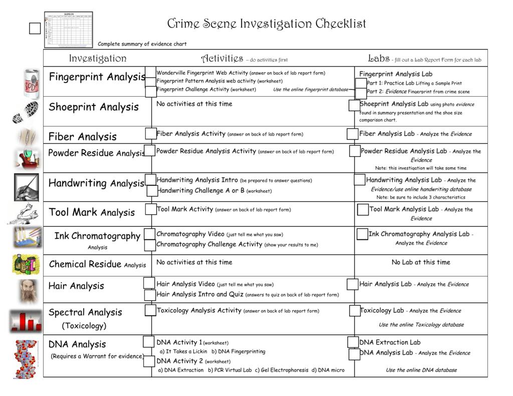 Worksheet Dna Fingerprinting Worksheet G Dna — db-excel.com
