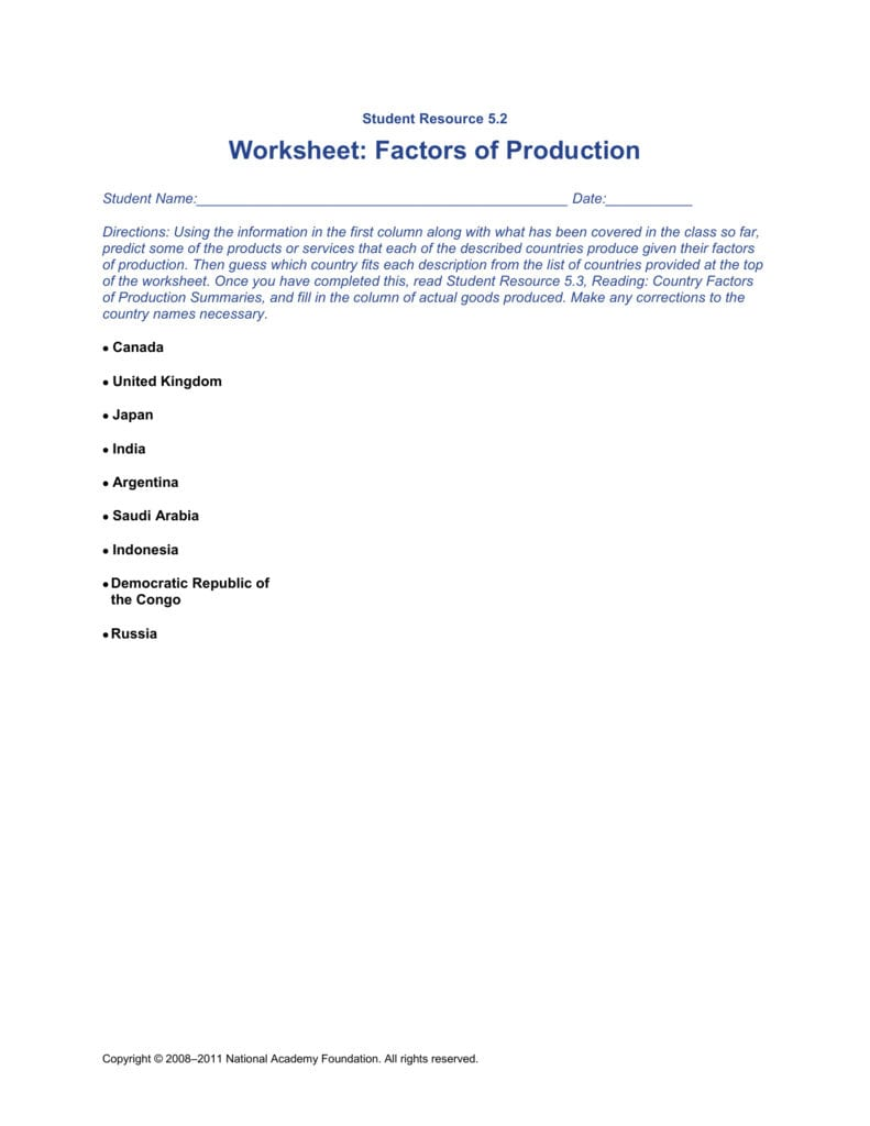 Worksheet Factors Of Production